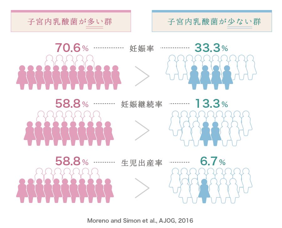 EMMA検査・ALICE検査