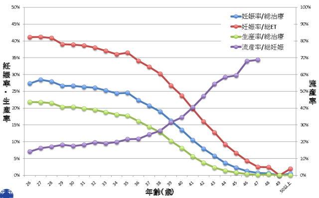 data20112